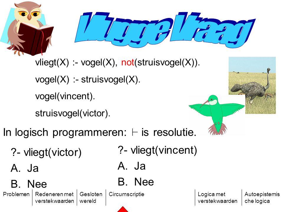 ProblemenRedeneren met verstekwaarden Gesloten wereld CircumscriptieLogica met verstekwaarden Autoepistemis che logica vliegt(X) :- vogel(X), not(struisvogel(X)).