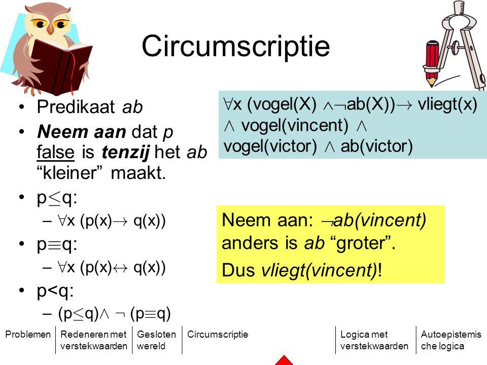 ProblemenRedeneren met verstekwaarden Gesloten wereld CircumscriptieLogica met verstekwaarden Autoepistemis che logica Circumscriptie Predikaat ab Neem aan dat p false is tenzij het ab kleiner maakt.