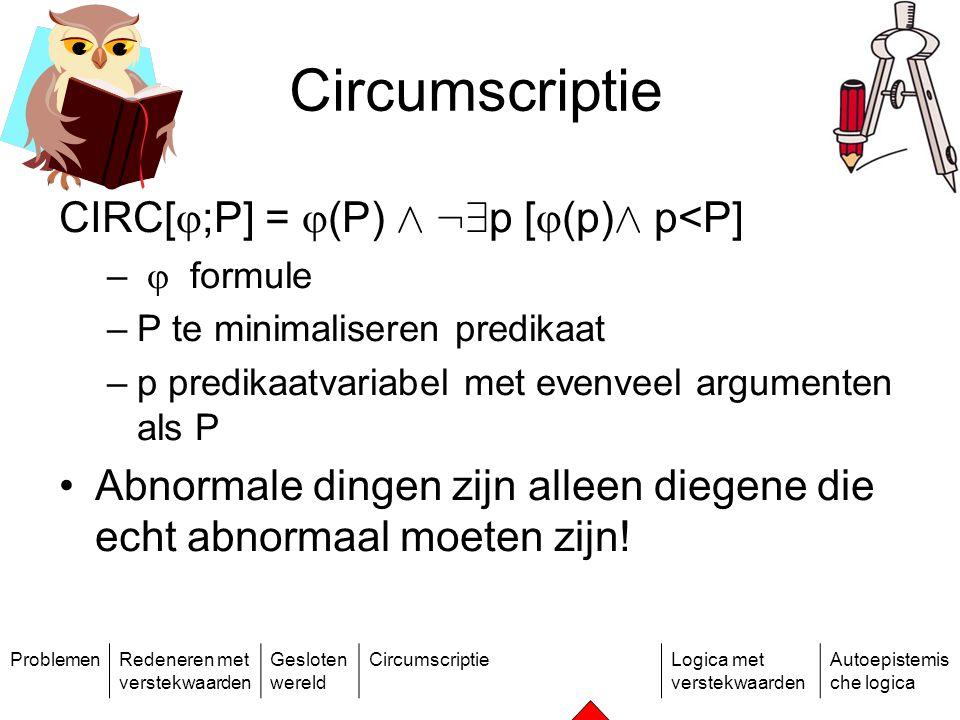 ProblemenRedeneren met verstekwaarden Gesloten wereld CircumscriptieLogica met verstekwaarden Autoepistemis che logica Circumscriptie CIRC[  ;P] =  (P) Æ :9 p [  (p) Æ p<P] –  formule –P te minimaliseren predikaat –p predikaatvariabel met evenveel argumenten als P Abnormale dingen zijn alleen diegene die echt abnormaal moeten zijn!