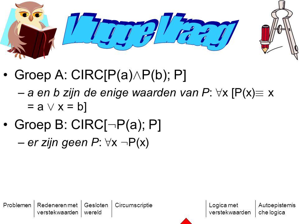 ProblemenRedeneren met verstekwaarden Gesloten wereld CircumscriptieLogica met verstekwaarden Autoepistemis che logica Groep A: CIRC[P(a) Æ P(b); P] –a en b zijn de enige waarden van P: 8 x [P(x) ´ x = a Ç x = b] Groep B: CIRC[ : P(a); P] –er zijn geen P: 8 x : P(x)