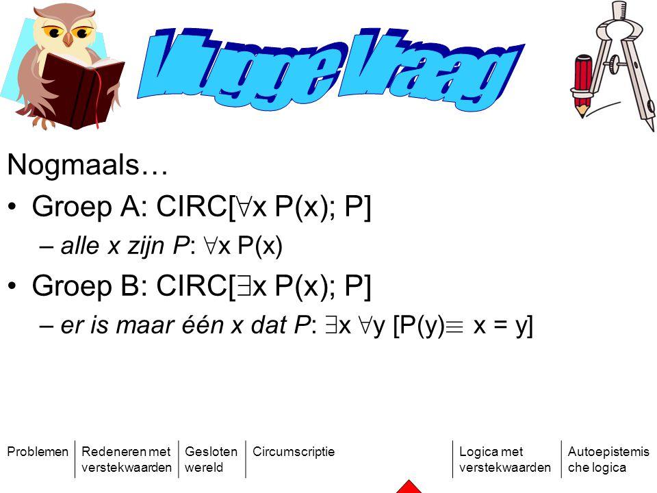 ProblemenRedeneren met verstekwaarden Gesloten wereld CircumscriptieLogica met verstekwaarden Autoepistemis che logica Nogmaals… Groep A: CIRC[ 8 x P(x); P] –alle x zijn P: 8 x P(x) Groep B: CIRC[ 9 x P(x); P] –er is maar één x dat P: 9 x 8 y [P(y) ´ x = y]