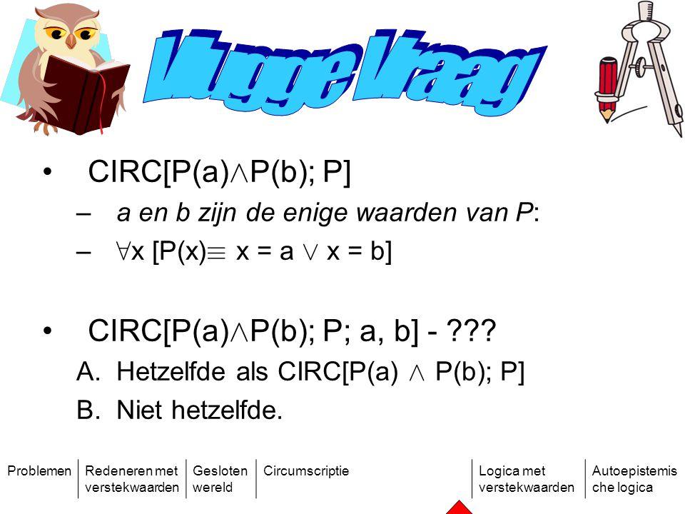 ProblemenRedeneren met verstekwaarden Gesloten wereld CircumscriptieLogica met verstekwaarden Autoepistemis che logica CIRC[P(a) Æ P(b); P] –a en b zijn de enige waarden van P: – 8 x [P(x) ´ x = a Ç x = b] CIRC[P(a) Æ P(b); P; a, b] - .