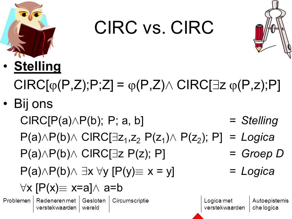 ProblemenRedeneren met verstekwaarden Gesloten wereld CircumscriptieLogica met verstekwaarden Autoepistemis che logica CIRC vs.