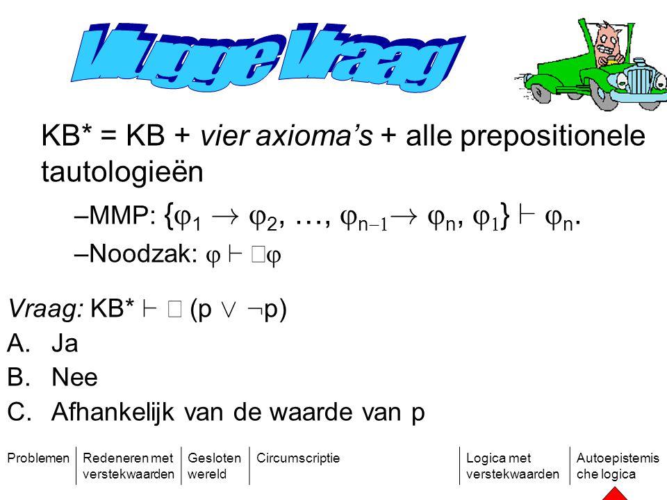 ProblemenRedeneren met verstekwaarden Gesloten wereld CircumscriptieLogica met verstekwaarden Autoepistemis che logica Vraag: KB* `  (p Ç : p) A.Ja B.Nee C.Afhankelijk van de waarde van p KB* = KB + vier axioma's + alle prepositionele tautologieën –MMP: {  1 .
