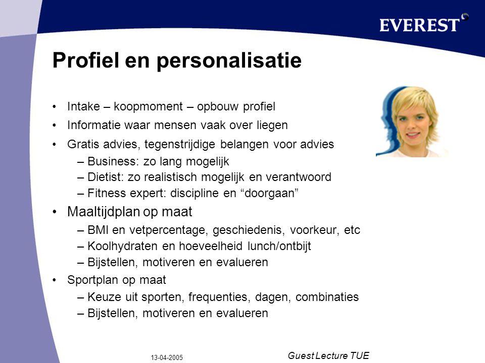 13-04-2005 Guest Lecture TUE Profiel en personalisatie Intake – koopmoment – opbouw profiel Informatie waar mensen vaak over liegen Gratis advies, teg