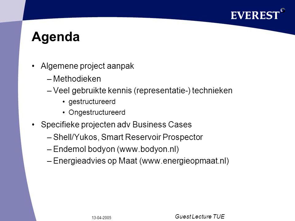 13-04-2005 Guest Lecture TUE Agenda Algemene project aanpak –Methodieken –Veel gebruikte kennis (representatie-) technieken gestructureerd Ongestructu