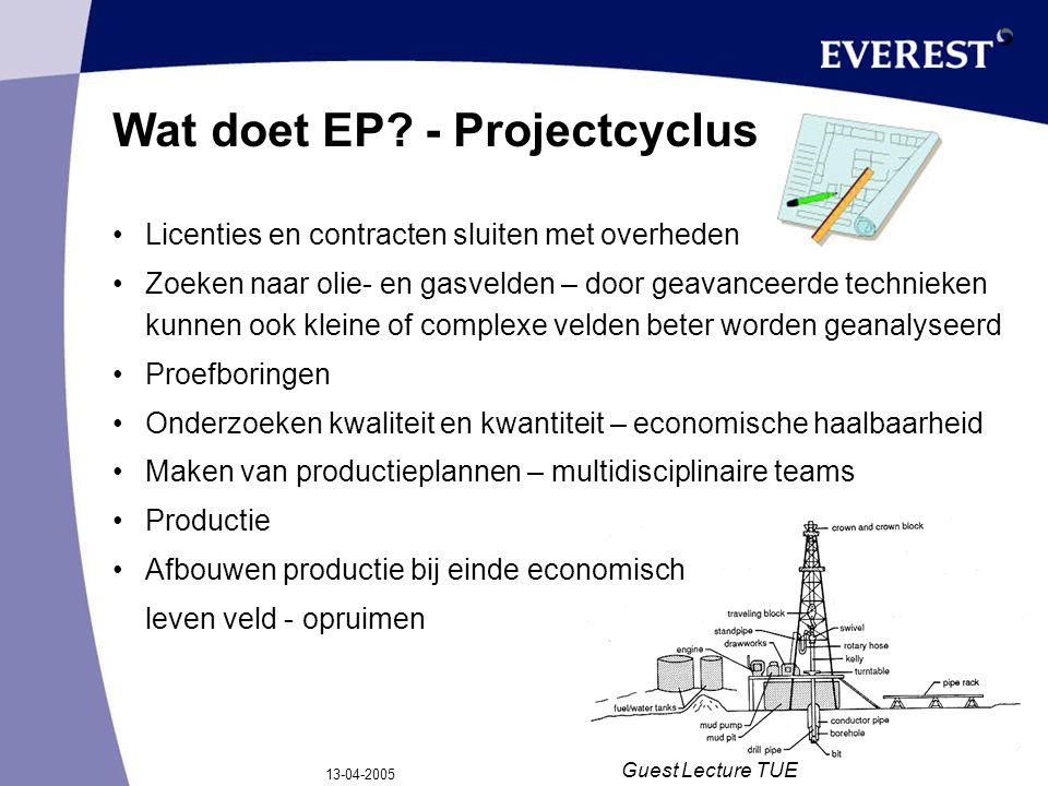 13-04-2005 Guest Lecture TUE Wat doet EP? - Projectcyclus Licenties en contracten sluiten met overheden Zoeken naar olie- en gasvelden – door geavance