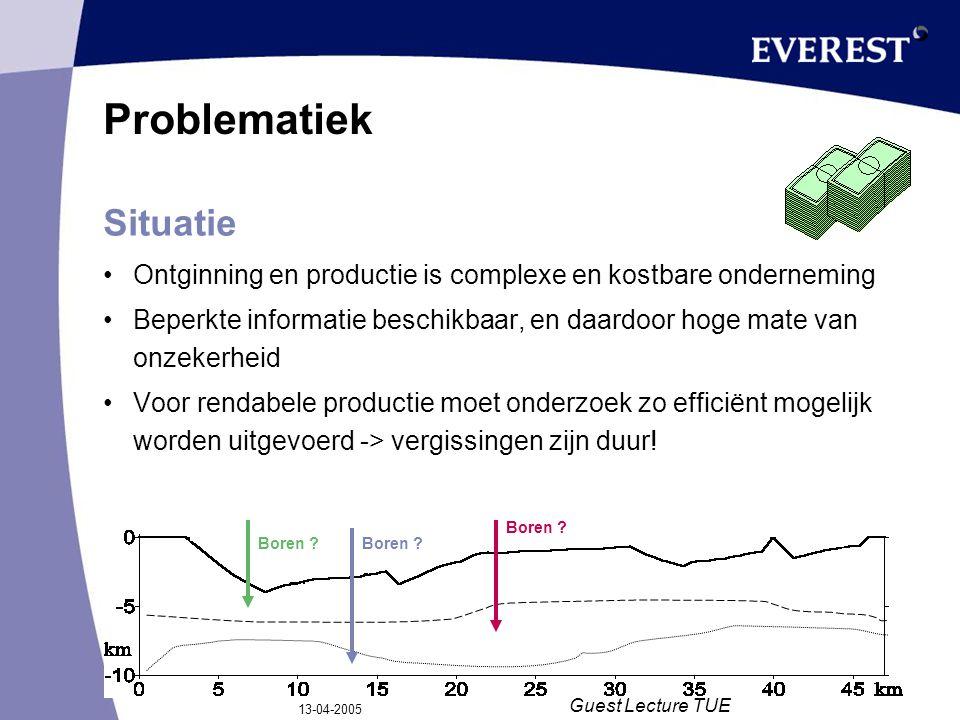 13-04-2005 Guest Lecture TUE Problematiek Situatie Ontginning en productie is complexe en kostbare onderneming Beperkte informatie beschikbaar, en daardoor hoge mate van onzekerheid Voor rendabele productie moet onderzoek zo efficiënt mogelijk worden uitgevoerd -> vergissingen zijn duur.