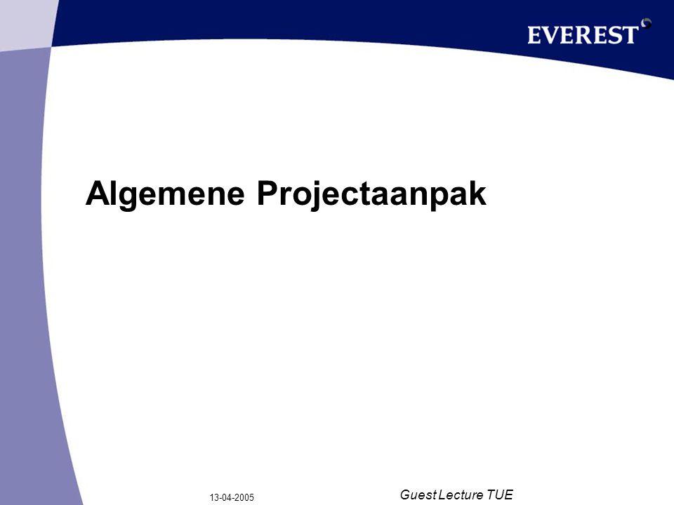 13-04-2005 Guest Lecture TUE Algemene Projectaanpak