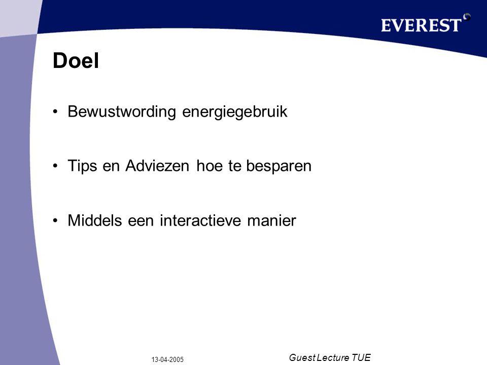 13-04-2005 Guest Lecture TUE Doel Bewustwording energiegebruik Tips en Adviezen hoe te besparen Middels een interactieve manier