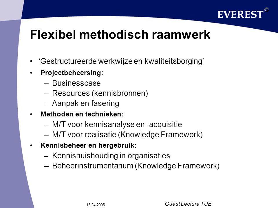 13-04-2005 Guest Lecture TUE Flexibel methodisch raamwerk 'Gestructureerde werkwijze en kwaliteitsborging' Projectbeheersing: – Businesscase – Resourc
