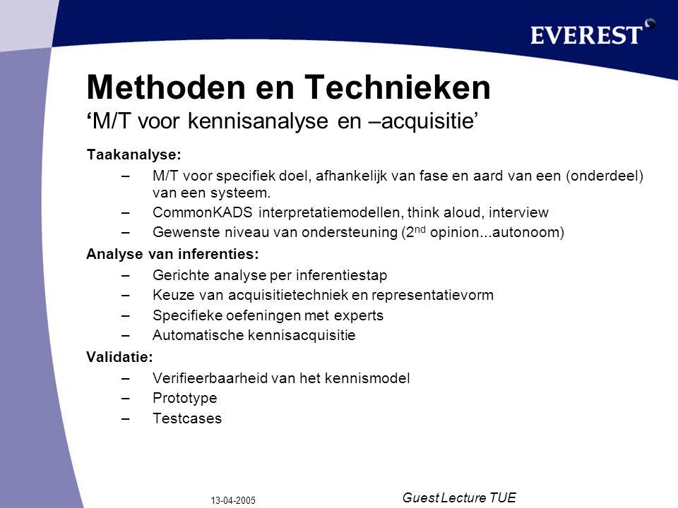 13-04-2005 Guest Lecture TUE Methoden en Technieken 'M/T voor kennisanalyse en –acquisitie' Taakanalyse: –M/T voor specifiek doel, afhankelijk van fase en aard van een (onderdeel) van een systeem.