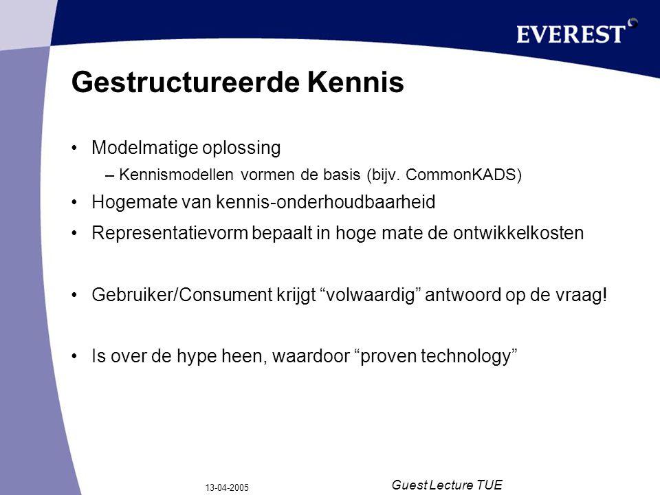 13-04-2005 Guest Lecture TUE Gestructureerde Kennis Modelmatige oplossing –Kennismodellen vormen de basis (bijv. CommonKADS) Hogemate van kennis-onder