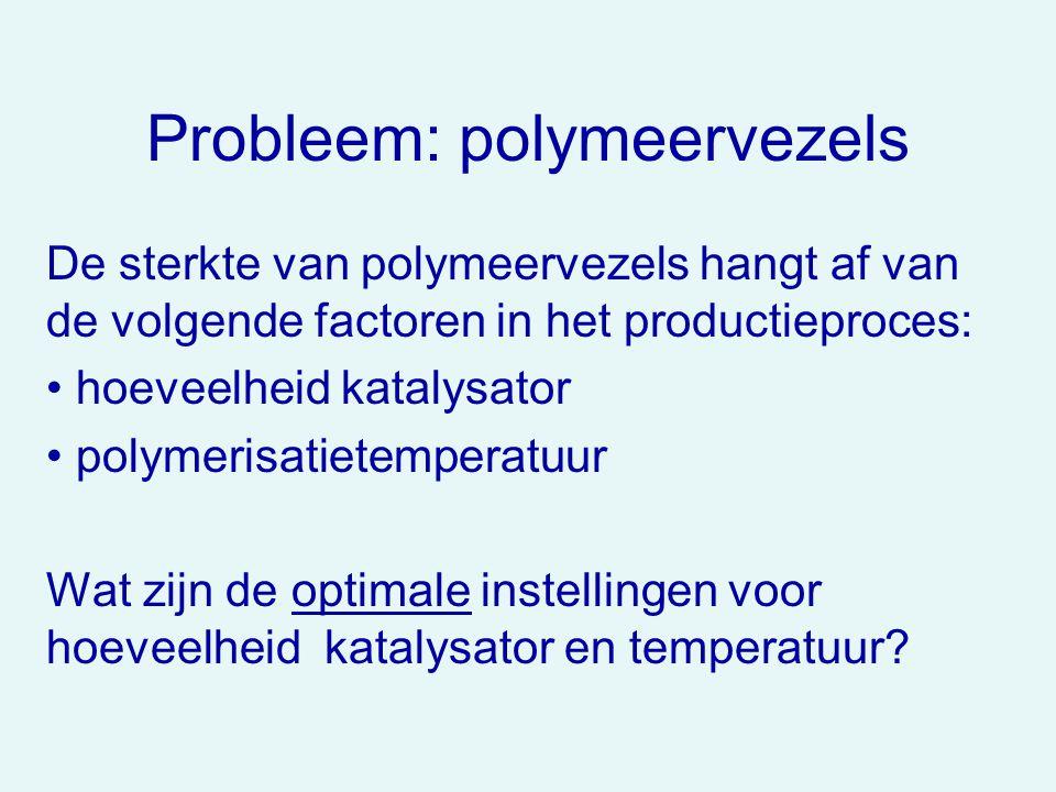 Probleem: polymeervezels De sterkte van polymeervezels hangt af van de volgende factoren in het productieproces: hoeveelheid katalysator polymerisatie
