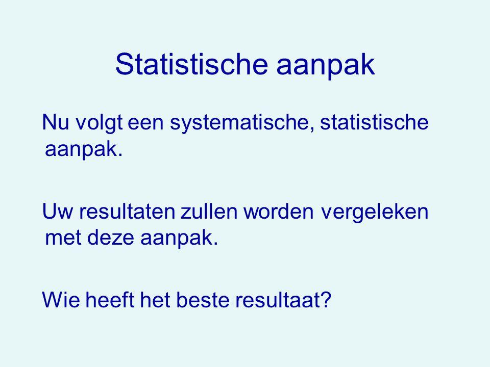 Statistische aanpak Nu volgt een systematische, statistische aanpak. Uw resultaten zullen worden vergeleken met deze aanpak. Wie heeft het beste resul