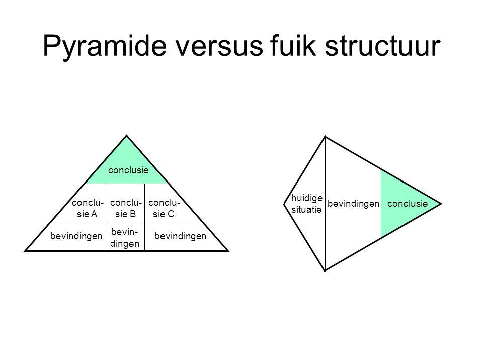 Pyramide versus fuik structuur conclusie conclu- sie A conclu- sie B conclu- sie C bevindingen bevin- dingen bevindingen huidige situatie bevindingenc