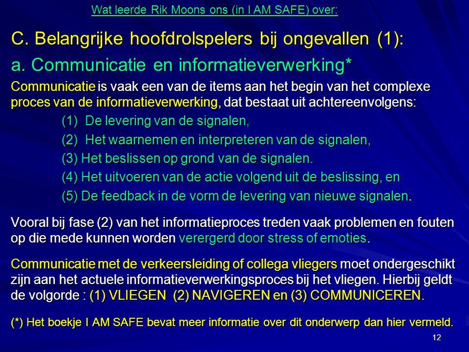 12 C. Belangrijke hoofdrolspelers bij ongevallen (1): a. Communicatie en informatieverwerking* Communicatie is vaak een van de items aan het begin van