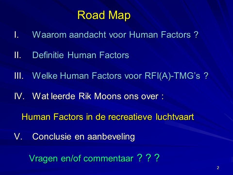 2 Road Map Road Map I.Waarom aandacht voor Human Factors ? II.Definitie Human Factors III.Welke Human Factors voor RFI(A)-TMG's ? IV.Wat leerde Rik Mo