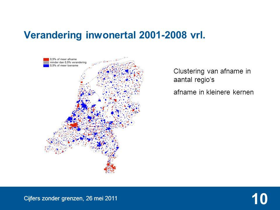 Cijfers zonder grenzen, 26 mei 2011 10 Verandering inwonertal 2001-2008 vrl. Clustering van afname in aantal regio's afname in kleinere kernen