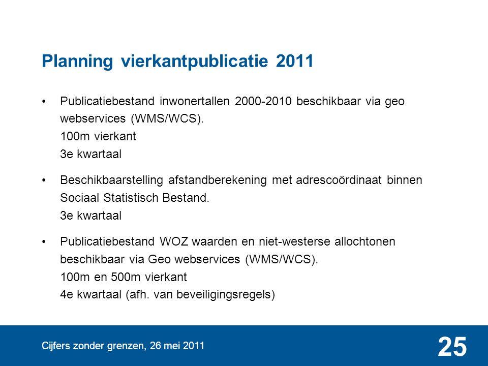 Cijfers zonder grenzen, 26 mei 2011 25 Planning vierkantpublicatie 2011 Publicatiebestand inwonertallen 2000-2010 beschikbaar via geo webservices (WMS