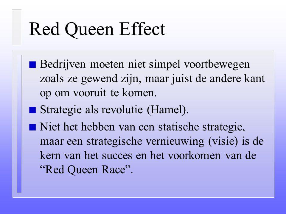 """""""Red Queen effect"""" (H. Volberda) n (""""Blijvend Strategisch Vernieuwen""""). n """"Hardlopen en toch niet vooruitkomen""""! n Alle concurrentievoordelen worden t"""