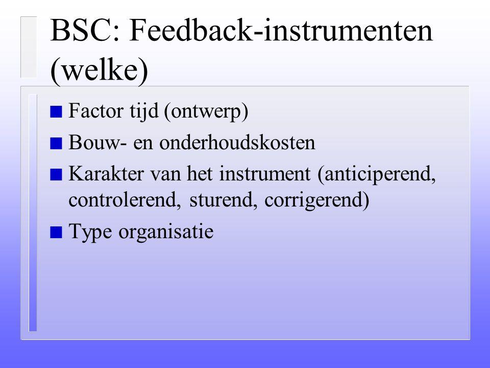 Balanced Score Card (BSC) n Middel tot veranderingen (toekomst). n Concretiseren van visie en strategie (kritische succesfacoren: KSF). n Krachtig com
