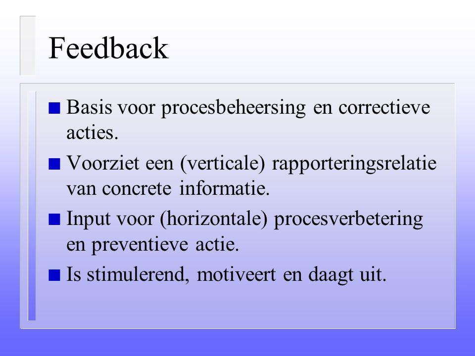 Feedback-instrumenten n Inspecties n Audits n Reviews n Indicatoren
