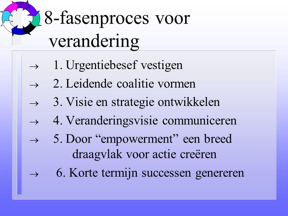 Feedback n Basis voor procesbeheersing en correctieve acties. n Voorziet een (verticale) rapporteringsrelatie van concrete informatie. n Input voor (h
