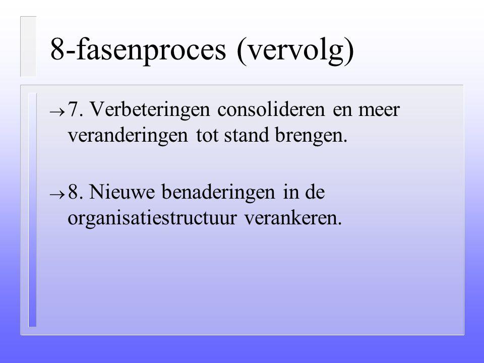 8-fasenproces voor verandering  1. Urgentiebesef vestigen  2. Leidende coalitie vormen  3. Visie en strategie ontwikkelen  4. Veranderingsvisie co