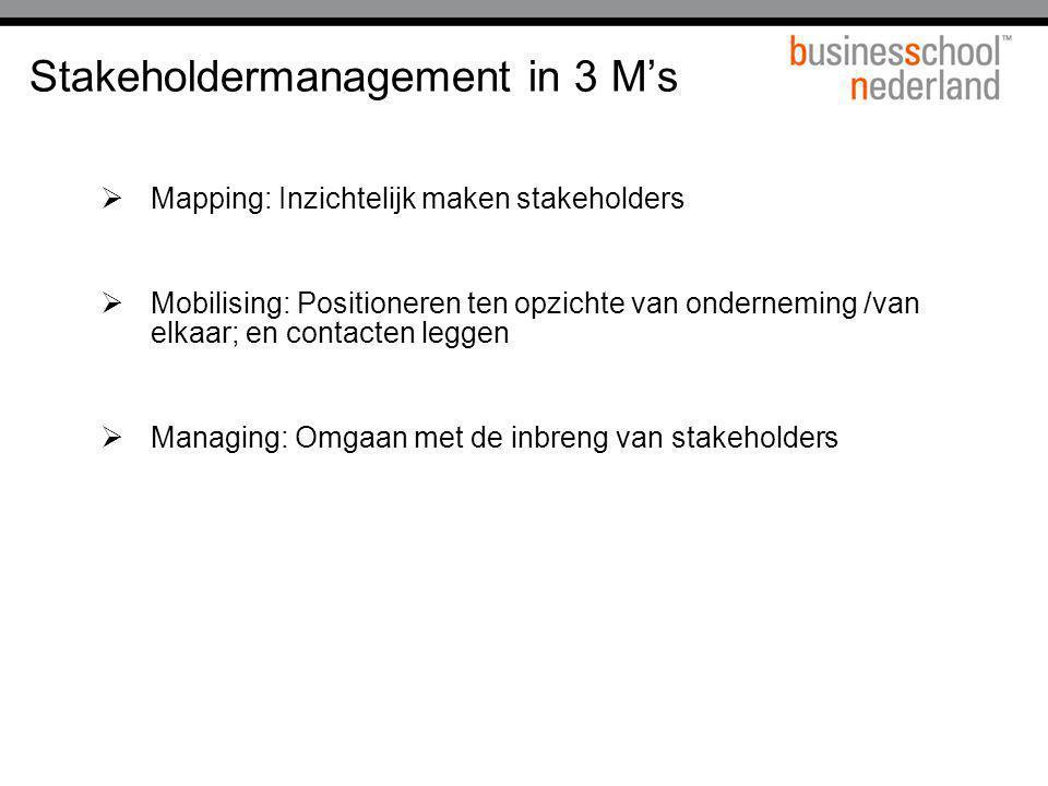 Stakeholdermanagement in 3 M's  Mapping: Inzichtelijk maken stakeholders  Mobilising: Positioneren ten opzichte van onderneming /van elkaar; en cont