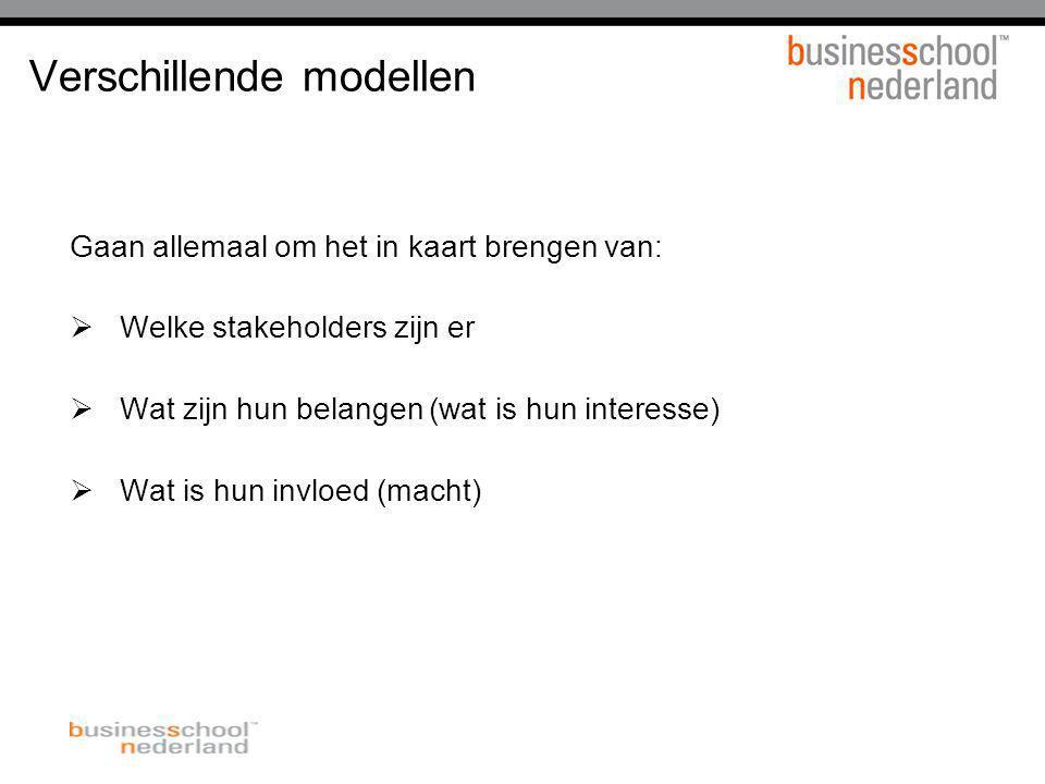 Verschillende modellen Gaan allemaal om het in kaart brengen van:  Welke stakeholders zijn er  Wat zijn hun belangen (wat is hun interesse)  Wat is