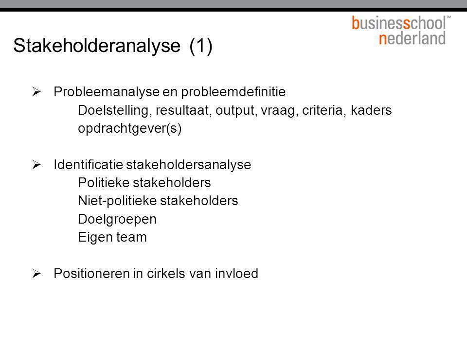 Stakeholderanalyse (1)  Probleemanalyse en probleemdefinitie Doelstelling, resultaat, output, vraag, criteria, kaders opdrachtgever(s)  Identificati
