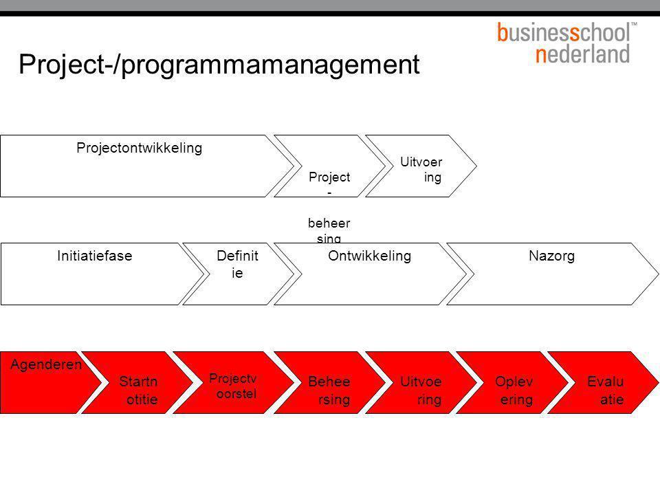 Projectontwikkeling Project - beheer sing Uitvoer ing InitiatiefaseDefinit ie OntwikkelingNazorg Project-/programmamanagement Agenderen Startn otitie