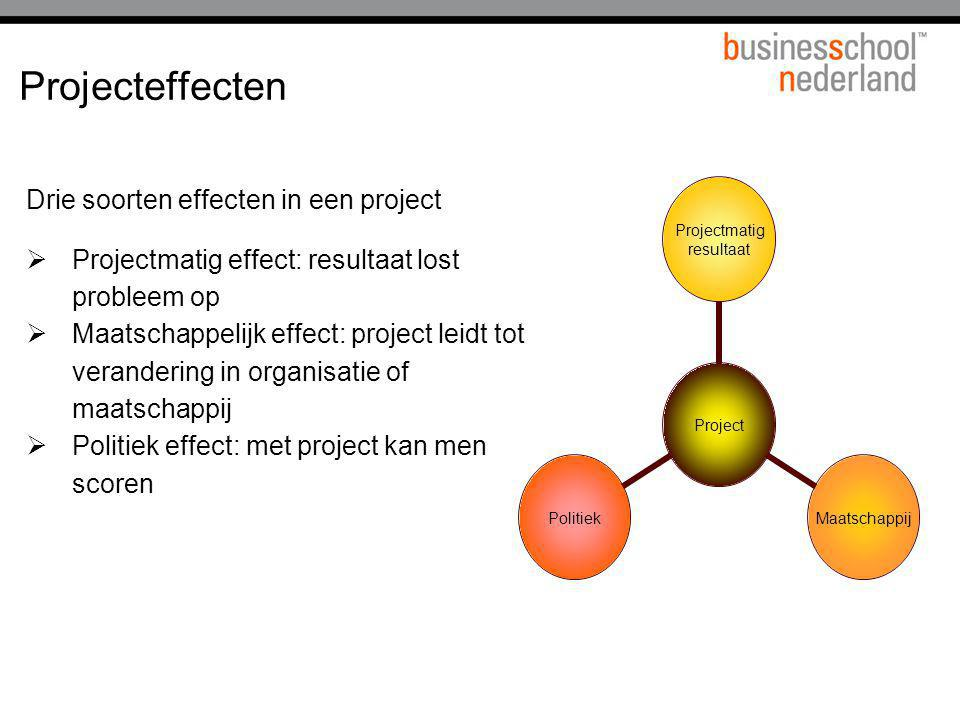 Projecteffecten Drie soorten effecten in een project  Projectmatig effect: resultaat lost probleem op  Maatschappelijk effect: project leidt tot ver