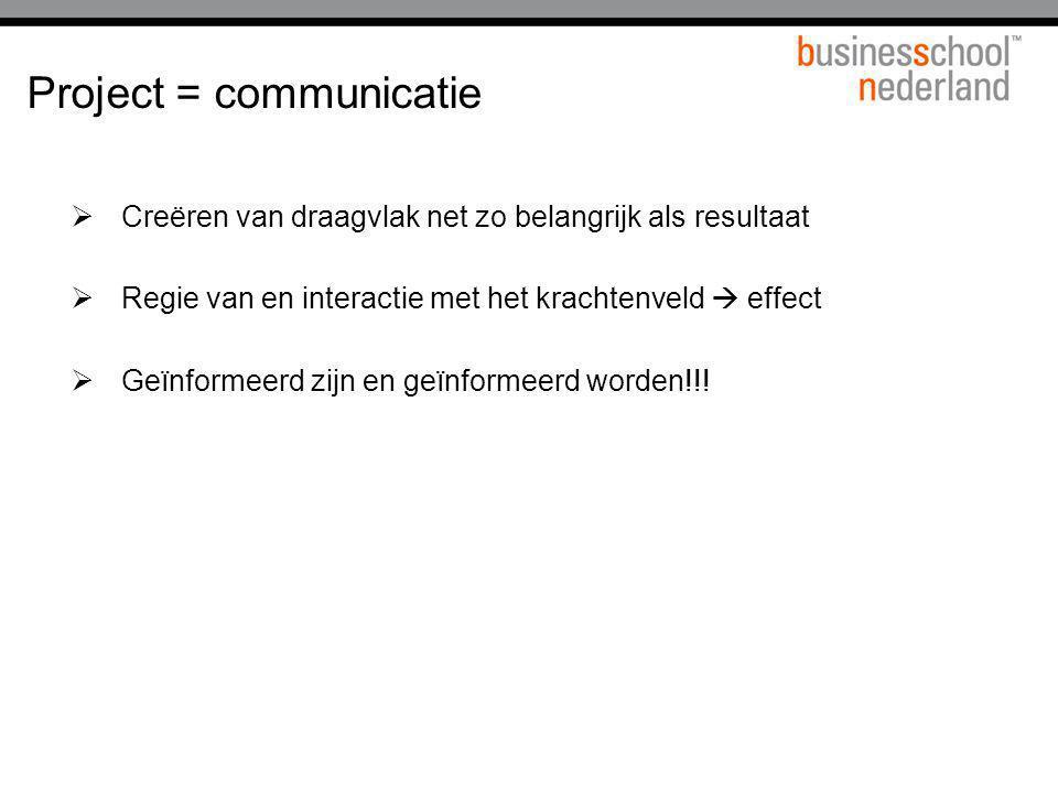 Project = communicatie  Creëren van draagvlak net zo belangrijk als resultaat  Regie van en interactie met het krachtenveld  effect  Geïnformeerd