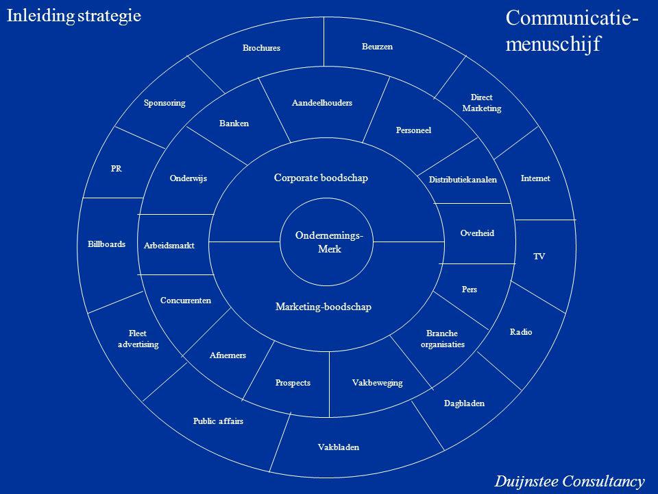 Ondernemings- Merk Corporate boodschap Marketing-boodschap Arbeidsmarkt Onderwijs Banken Aandeelhouders Personeel Distributiekanalen Overheid Pers Bra