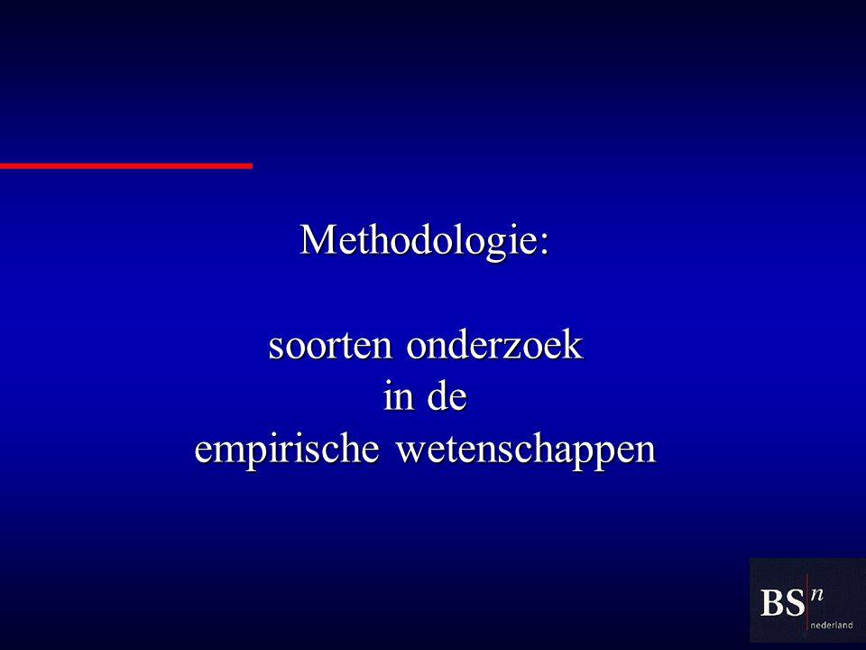Methodologie: soorten onderzoek in de empirische wetenschappen