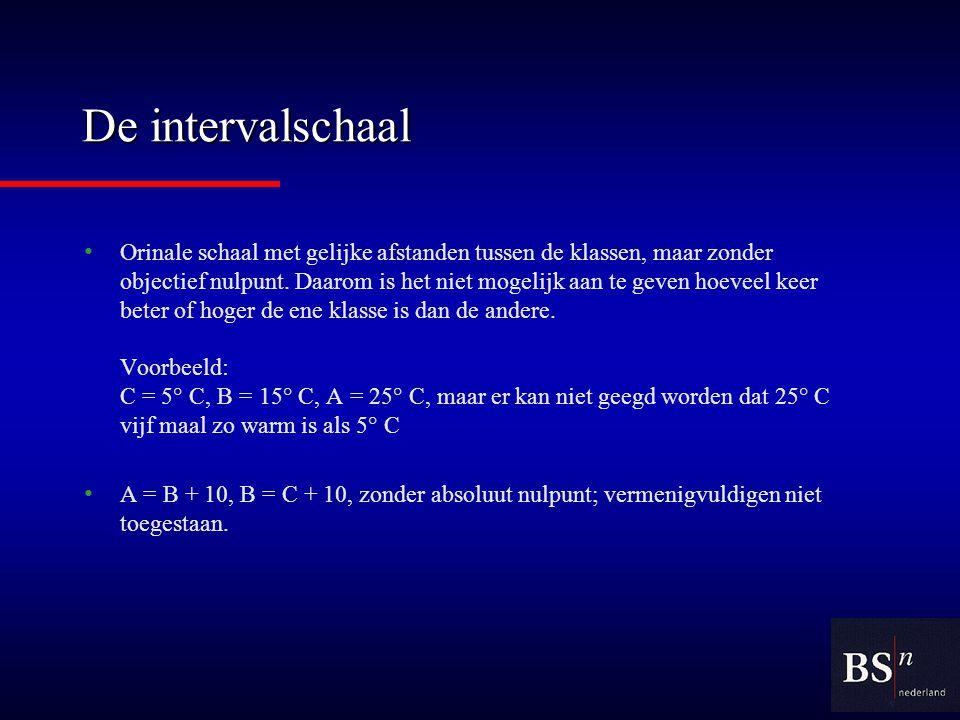 De intervalschaal Orinale schaal met gelijke afstanden tussen de klassen, maar zonder objectief nulpunt.