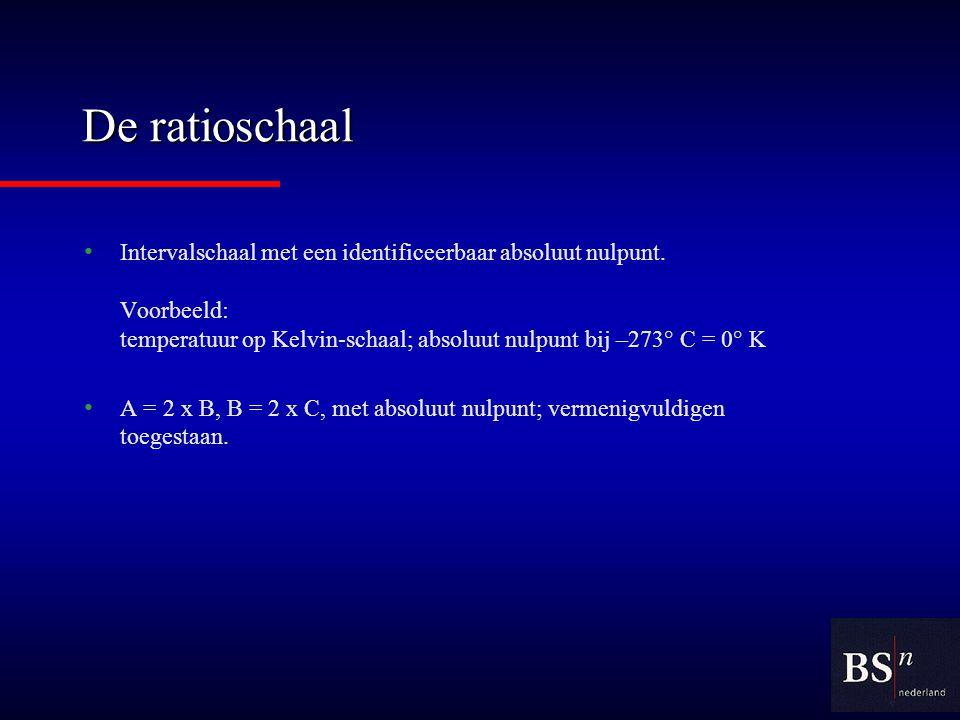 De ratioschaal Intervalschaal met een identificeerbaar absoluut nulpunt.