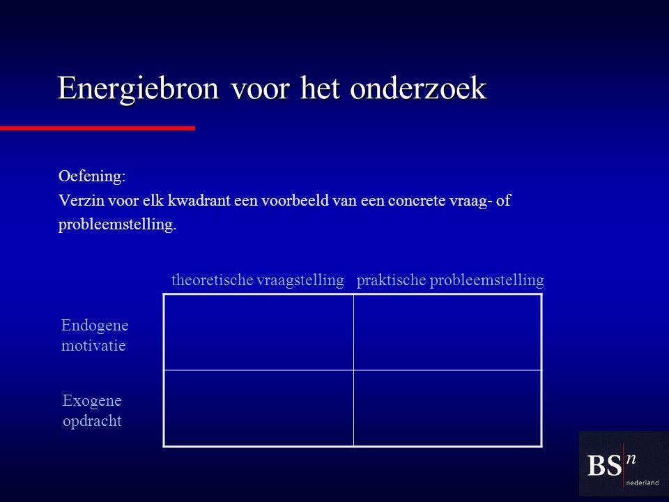 Energiebron voor het onderzoek Oefening: Verzin voor elk kwadrant een voorbeeld van een concrete vraag- of probleemstelling.