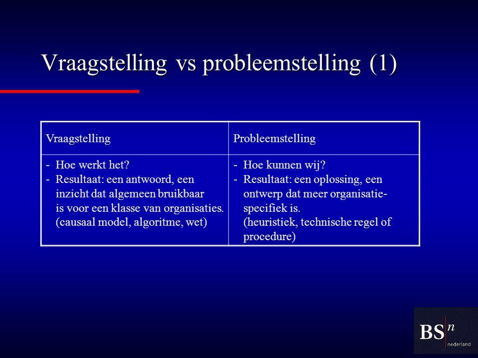 Vraagstelling vs probleemstelling (1) VraagstellingProbleemstelling -Hoe werkt het.
