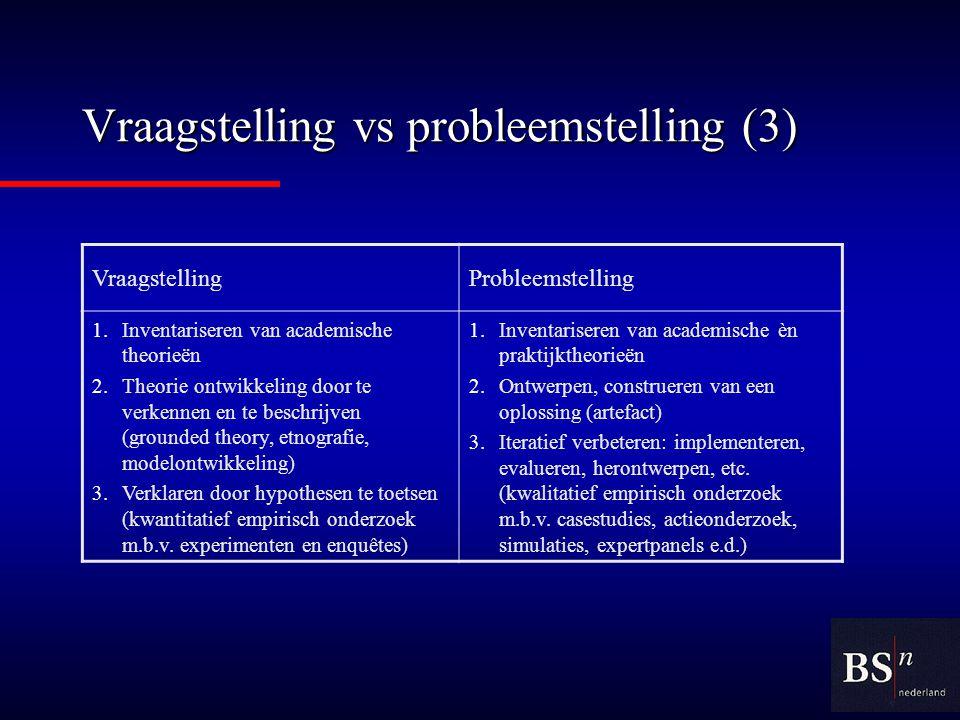 Vraagstelling vs probleemstelling (3) VraagstellingProbleemstelling 1.Inventariseren van academische theorieën 2.Theorie ontwikkeling door te verkennen en te beschrijven (grounded theory, etnografie, modelontwikkeling) 3.Verklaren door hypothesen te toetsen (kwantitatief empirisch onderzoek m.b.v.