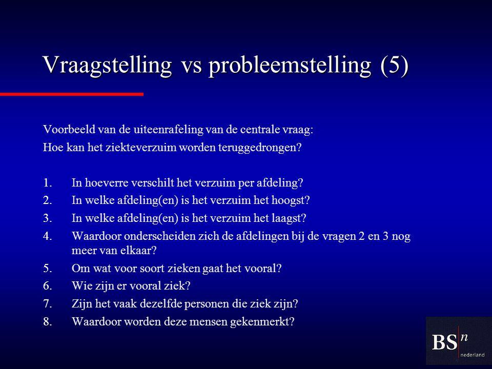 Vraagstelling vs probleemstelling (5) Voorbeeld van de uiteenrafeling van de centrale vraag: Hoe kan het ziekteverzuim worden teruggedrongen.