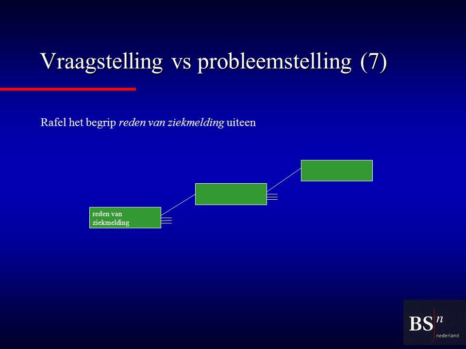 Vraagstelling vs probleemstelling (7) Rafel het begrip reden van ziekmelding uiteen reden van ziekmelding