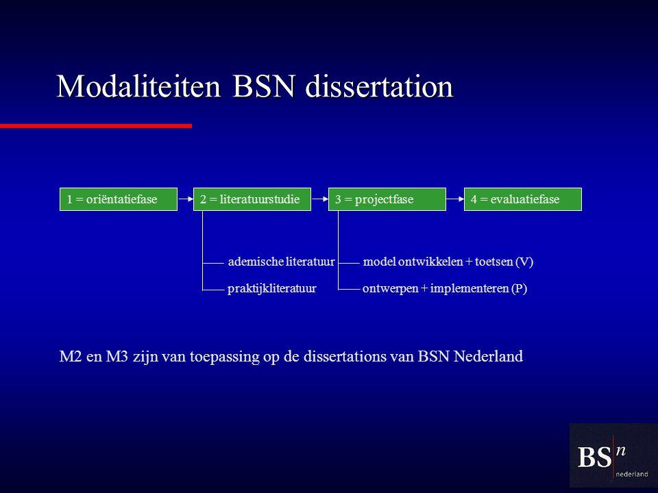Modaliteiten BSN dissertation 1 = oriëntatiefase 2 = literatuurstudie4 = evaluatiefase3 = projectfase ademische literatuur praktijkliteratuur model ontwikkelen + toetsen (V) ontwerpen + implementeren (P) M2 en M3 zijn van toepassing op de dissertations van BSN Nederland