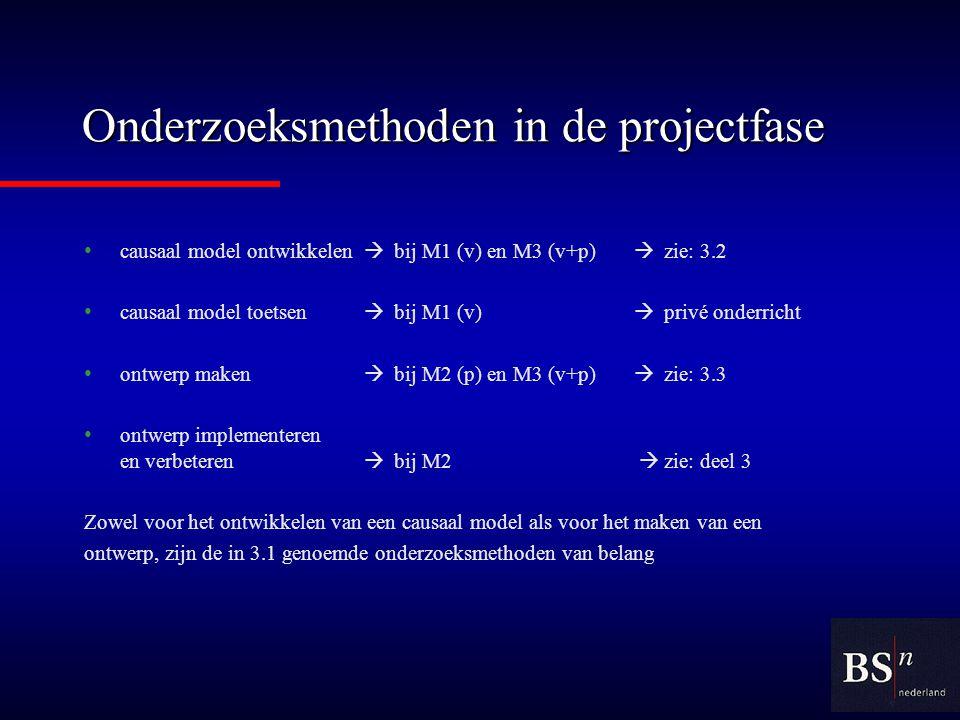 Onderzoeksmethoden in de projectfase causaal model ontwikkelen  bij M1 (v) en M3 (v+p)  zie: 3.2 causaal model toetsen  bij M1 (v)  privé onderricht ontwerp maken  bij M2 (p) en M3 (v+p)  zie: 3.3 ontwerp implementeren en verbeteren  bij M2  zie: deel 3 Zowel voor het ontwikkelen van een causaal model als voor het maken van een ontwerp, zijn de in 3.1 genoemde onderzoeksmethoden van belang