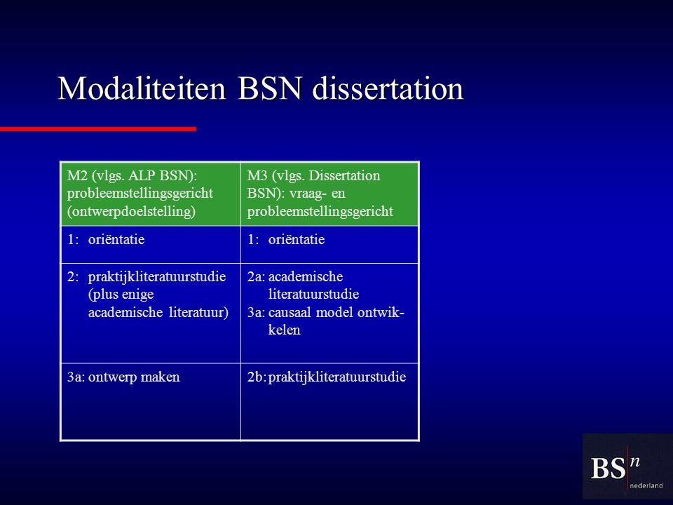 Modaliteiten BSN dissertation M2 (vlgs.