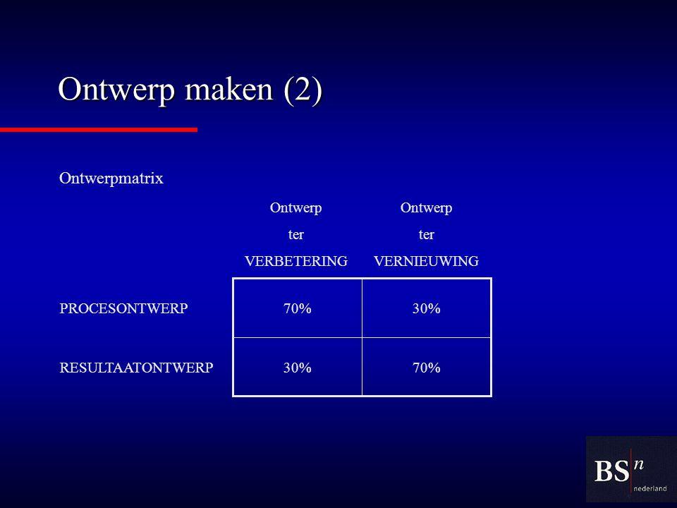 Ontwerp maken (2) Ontwerpmatrix Ontwerp ter VERBETERING Ontwerp ter VERNIEUWING PROCESONTWERP RESULTAATONTWERP 70%30% 70%