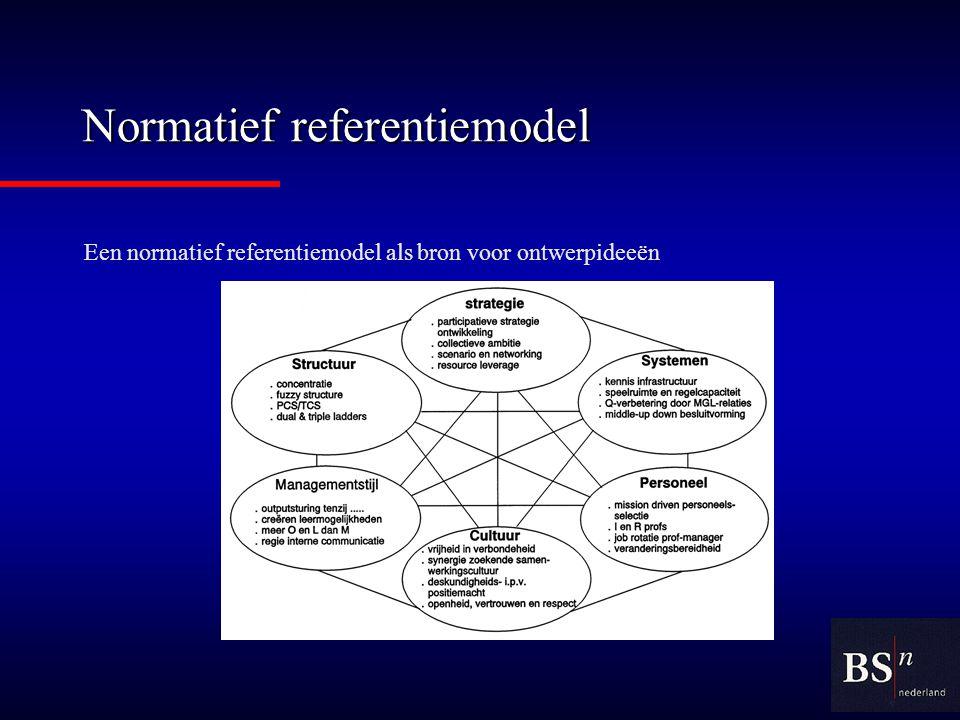 Normatief referentiemodel Een normatief referentiemodel als bron voor ontwerpideeën