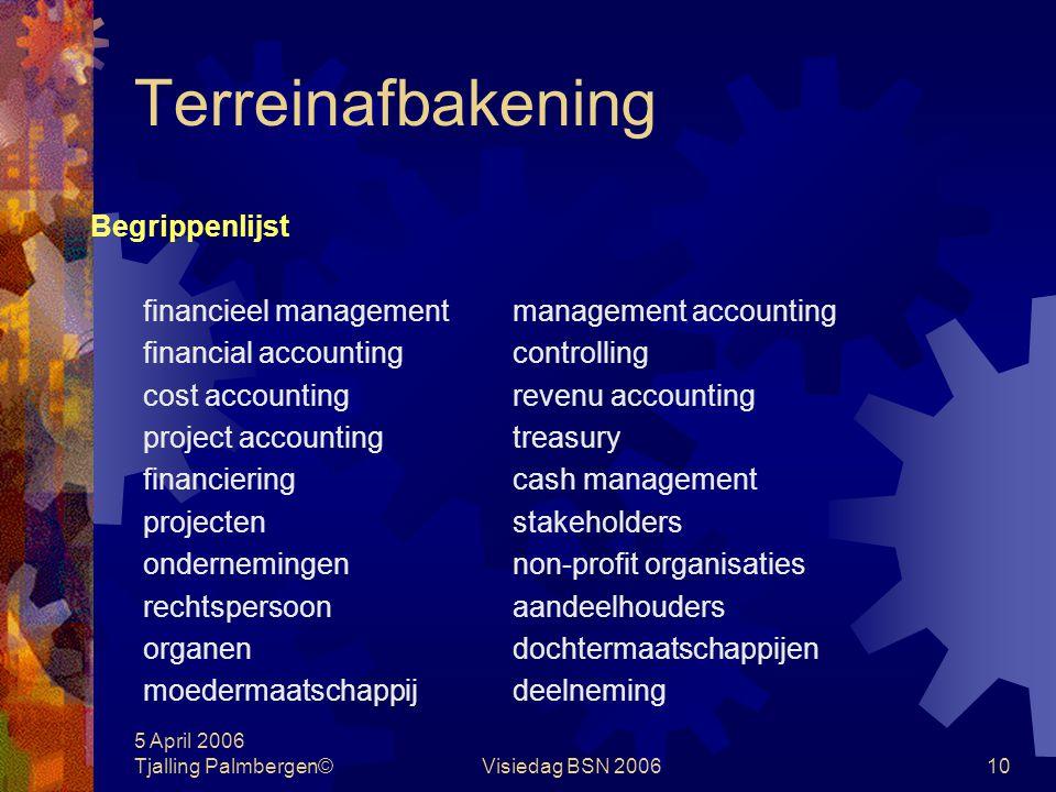 5 April 2006 Tjalling Palmbergen©Visiedag BSN 20069 Terreinafbakening Financieel management is de economische kant van het beheer. De economische kant